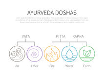 Διανυσματικό vata doshas απεικόνισης Ayurveda, pitta, kapha Στοκ Εικόνες