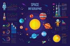 Διαστημικός infographic Στοκ Εικόνα