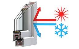 Διατομή μέσω ενός σχεδιαγράμματος PVC παραθύρων και μιας θερμότητας και του κρύου, με τα εικονίδια ήλιων και snowflake τρισδιάστα Στοκ φωτογραφία με δικαίωμα ελεύθερης χρήσης