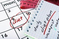 Διατροφή και καθημερινό σχέδιο γεύματος Στοκ εικόνες με δικαίωμα ελεύθερης χρήσης