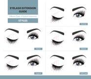 Διαφορετικοί τύποι επεκτάσεων eyelash Οι μορφές για την κολακεία κοιτάζουν Διανυσματική απεικόνιση Infographic απεικόνιση αποθεμάτων