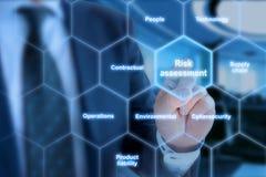 Διαφορετικοί τύποι κινδύνου σε ένα hexagon πλέγμα Στοκ εικόνα με δικαίωμα ελεύθερης χρήσης
