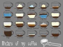 Διαφορετικός συρμένος χέρι τύπος καφέ στον πίνακα ελεύθερη απεικόνιση δικαιώματος
