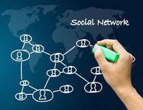 Διαχείριση του δικτύου επαφών σας ελεύθερη απεικόνιση δικαιώματος