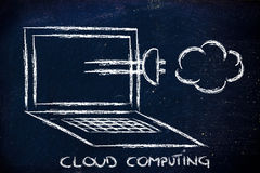 Διαδίκτυο, υπολογισμός σύννεφων και μεταφορά δεδομένων Στοκ Εικόνα