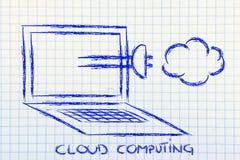 Διαδίκτυο, υπολογισμός σύννεφων και μεταφορά δεδομένων Στοκ φωτογραφία με δικαίωμα ελεύθερης χρήσης