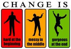 Διαδικασία αλλαγής ελεύθερη απεικόνιση δικαιώματος