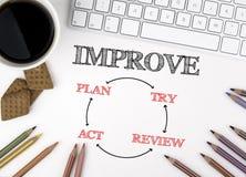 Διαδικασία βελτίωσης, επιχειρησιακή έννοια λευκό Ιστού γραφείων γραφείων επιχειρηματιών περιοδείας Στοκ Εικόνες