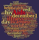 Διεθνής ημέρα του AIDS διανυσματική απεικόνιση