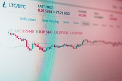 Διεπαφή εφαρμογής για τις εμπορικές συναλλαγές cryptocurrency Litecoin Φωτογραφία της οθόνης υπολογιστή αστάθεια των cryptocurren στοκ φωτογραφία με δικαίωμα ελεύθερης χρήσης
