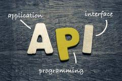 Διεπαφή προγράμματος εφαρμογής API Στοκ φωτογραφία με δικαίωμα ελεύθερης χρήσης