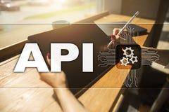 Διεπαφή προγραμματισμού εφαρμογής API Έννοια ανάπτυξης λογισμικού Στοκ φωτογραφία με δικαίωμα ελεύθερης χρήσης