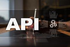 Διεπαφή προγραμματισμού εφαρμογής API Έννοια ανάπτυξης λογισμικού Στοκ εικόνα με δικαίωμα ελεύθερης χρήσης