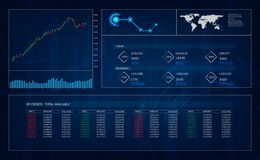 Διεπαφή gui Hud, εμπορικές συναλλαγές, μεγάλο σχέδιο για οποιουσδήποτε λόγους Εμπορική πλατφόρμα Εμπορικό σχέδιο αποθεμάτων Forex διανυσματική απεικόνιση