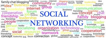 δικτύωση έννοιας κοινωνι& Στοκ εικόνα με δικαίωμα ελεύθερης χρήσης