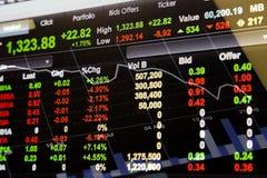 Διπλή φωτογραφία έκθεσης των τιμών εμπορίου και του διαγράμματος αποθεμάτων Στοκ Φωτογραφίες