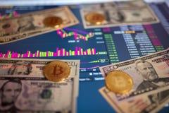 Δολάριο λογαριασμών πενήντα εγγράφου, Δολ ΗΠΑ, θολωμένο υπόβαθρο Το ηλεκτρονικό πρόγραμμα του bitcoin στην ανταλλαγή, εμπόρια όγκ στοκ φωτογραφία με δικαίωμα ελεύθερης χρήσης