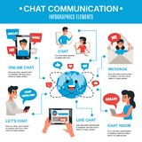 Δυναμική ηλεκτρονική επικοινωνία Infographics συνομιλίας διανυσματική απεικόνιση