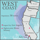 Δυτική ακτή ελεύθερη απεικόνιση δικαιώματος