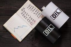 Δύο βαρέλια πετρελαίου και σημειωματάριο με τις τιμές και το πρόγραμμα Στοκ εικόνες με δικαίωμα ελεύθερης χρήσης