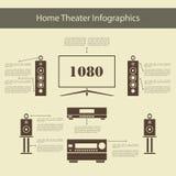 Εγχώριο θέατρο Infographics Στοκ φωτογραφίες με δικαίωμα ελεύθερης χρήσης