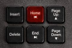 Εγχώριο κουμπί έμφασης του πληκτρολογίου Στοκ εικόνες με δικαίωμα ελεύθερης χρήσης