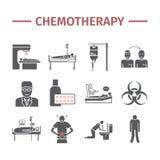 Εικονίδια χημειοθεραπείας καθορισμένα ελεύθερη απεικόνιση δικαιώματος