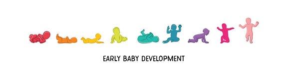 Εικονίδιο ανάπτυξης μωρών, στάδια αύξησης παιδιών κύρια σημεία μικρών παιδιών του πρώτου έτους επίσης corel σύρετε το διάνυσμα απ διανυσματική απεικόνιση