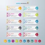 Εικονίδια προτύπων και μάρκετινγκ σχεδίου Infographic, επιχειρησιακή έννοια με 10 επιλογές Στοκ Εικόνες