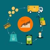 Εικονίδια των αγορών συμβόλων και Διαδικτύου ηλεκτρονικού εμπορίου ελεύθερη απεικόνιση δικαιώματος