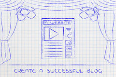 Εικονίδια Blog ή ιστοχώρου στη σκηνή κάτω από τα επίκεντρα Στοκ Φωτογραφίες
