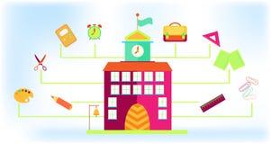 Εικόνα των σχολικών κτιρίων Στοκ εικόνα με δικαίωμα ελεύθερης χρήσης