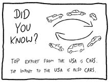 Εισαγωγή αυτοκινήτων απεικόνιση αποθεμάτων