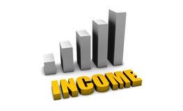 εισόδημα απεικόνιση αποθεμάτων