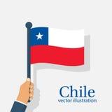 Εκμετάλλευση σημαιών της Χιλής υπό εξέταση διανυσματική απεικόνιση