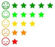 Εκτίμηση από τα emoticons - διάνυσμα ελεύθερη απεικόνιση δικαιώματος