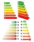 Εκτίμηση ενεργειακής αποδοτικότητας Στοκ εικόνες με δικαίωμα ελεύθερης χρήσης