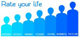 Εκτίμηση ζωής ελεύθερη απεικόνιση δικαιώματος