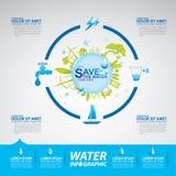 Εκτός από τη διανυσματική έννοια νερού σώστε τη ζωή ελεύθερη απεικόνιση δικαιώματος