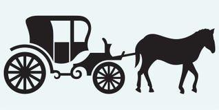Εκλεκτής ποιότητας μεταφορά και horse-drawn Στοκ Φωτογραφίες