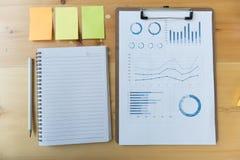 εμπορική έκθεση γραφικών παραστάσεων και διαγραμμάτων με το μολύβι, σημειωματάριο, κολλώδες ν Στοκ φωτογραφία με δικαίωμα ελεύθερης χρήσης