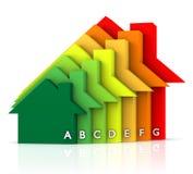 ενέργεια αποδοτικότητα&sig Διανυσματική απεικόνιση