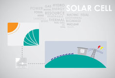 Ενέργεια ηλιακών κυττάρων Στοκ φωτογραφία με δικαίωμα ελεύθερης χρήσης