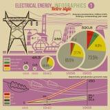 Ενέργεια infographic 1 Στοκ φωτογραφία με δικαίωμα ελεύθερης χρήσης