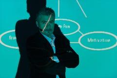 Ενήλικος εκπαιδευτής που στέκεται μπροστά από την οθόνη με την παρουσίαση Στοκ Εικόνα