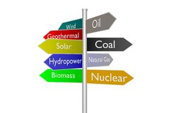 Ενεργειακές επιλογές διανυσματική απεικόνιση