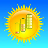 ενεργειακός ήλιος Στοκ φωτογραφία με δικαίωμα ελεύθερης χρήσης