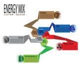 Ενεργειακό μίγμα infographic απεικόνιση αποθεμάτων