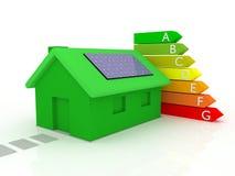 ενεργειακό σπίτι Στοκ Εικόνες