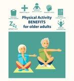 Ενημερωτικό πρότυπο αφισών για τον πρεσβύτερο Οφέλη σωματικής δραστηριότητας για τους παλαιότερους ενηλίκους Στοκ Εικόνες